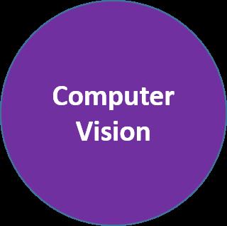 Visión Artificial