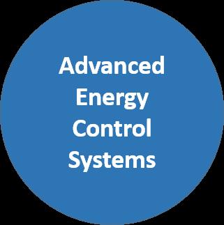 Control Avanzado de Sistemas de Energía