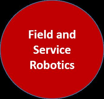 Sistemas Autónomos